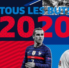 Tous les buts de 2020
